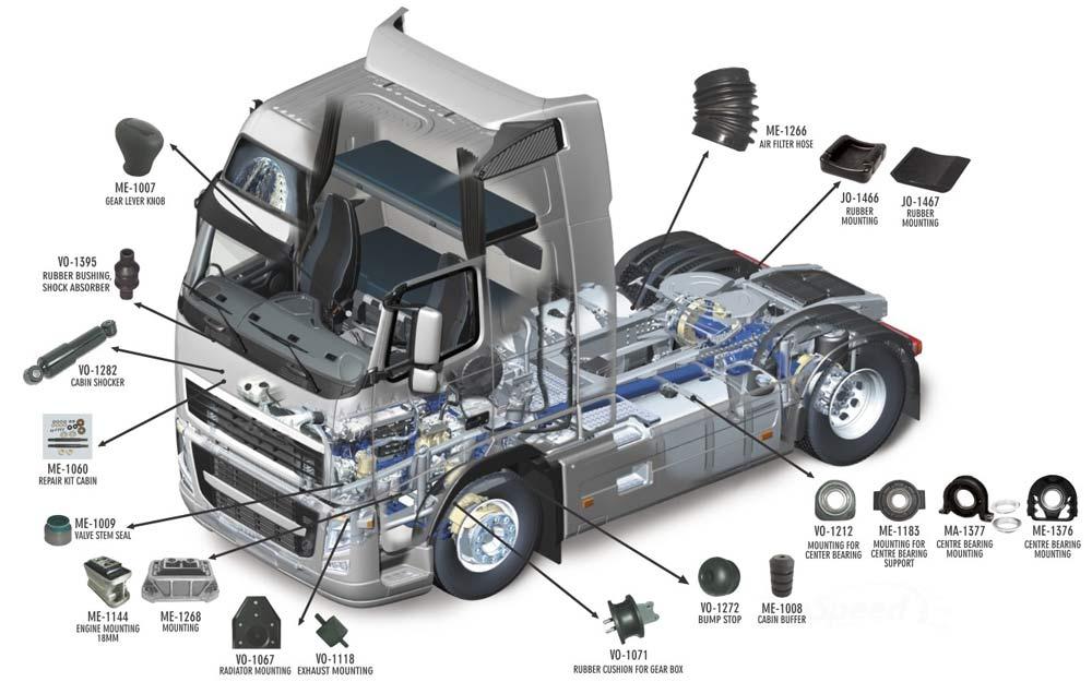 Semi Truck Trailer Parts Diagram : Semi truck parts diagram pixshark images
