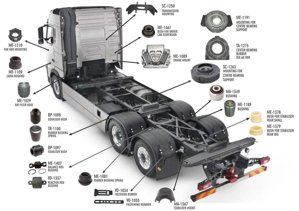 volvo semi truck engine wiring diagram volvo semi truck